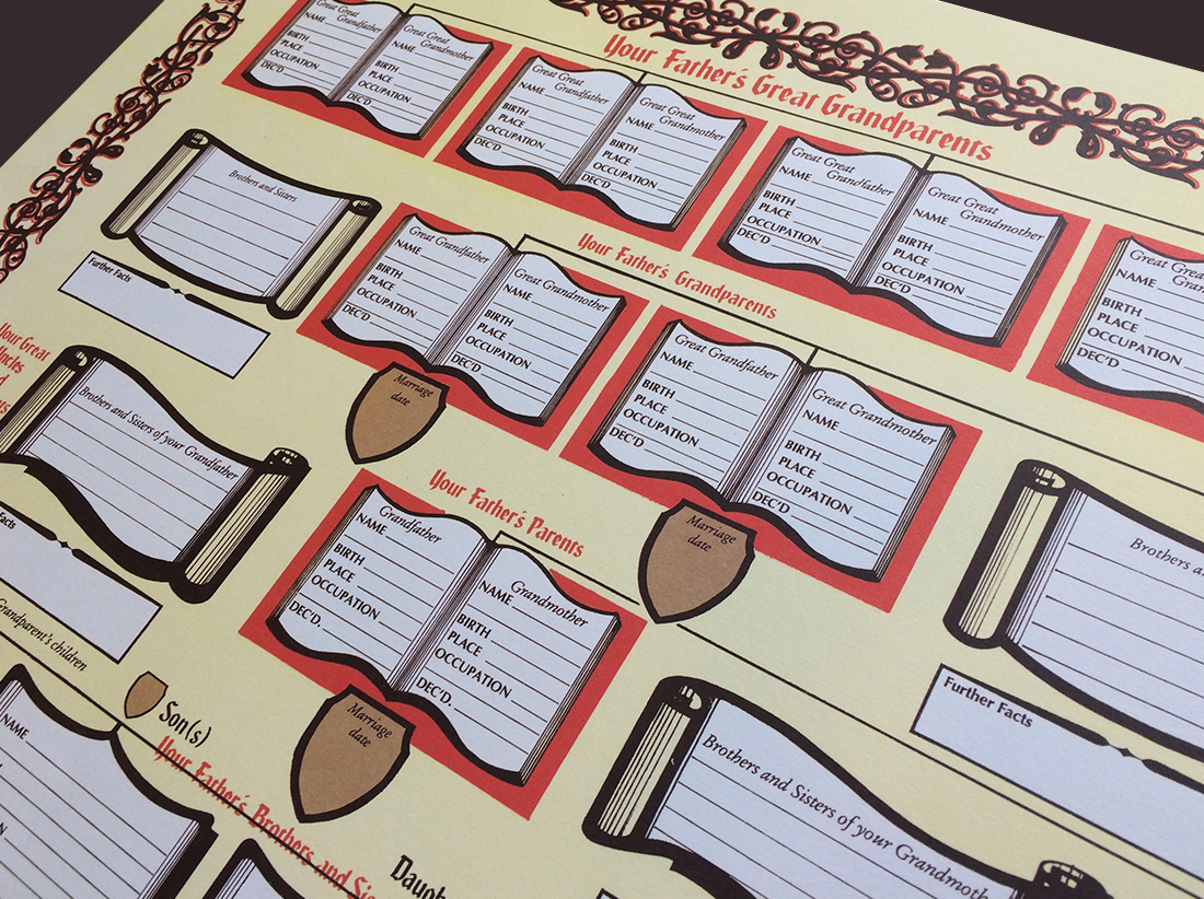 Family tree chart - Blank spaces ready to complete