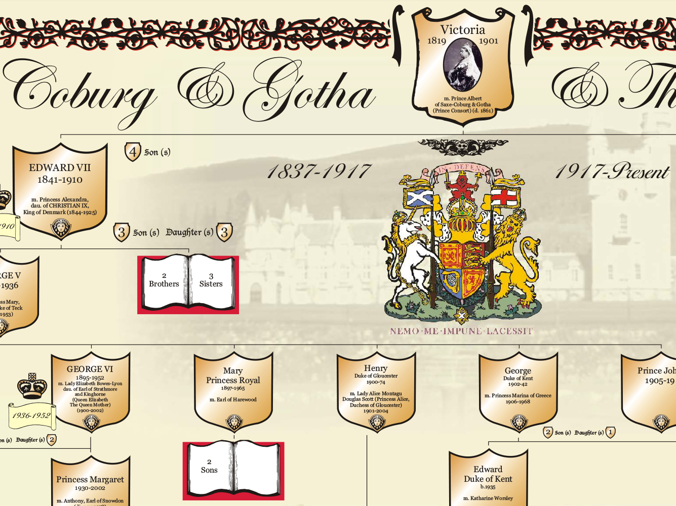 Queen Victoria Family Tree | British royal lines of descent