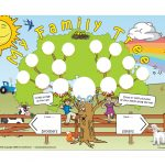 Family History Made Easy with this Family Tree for Kids Activity Poster