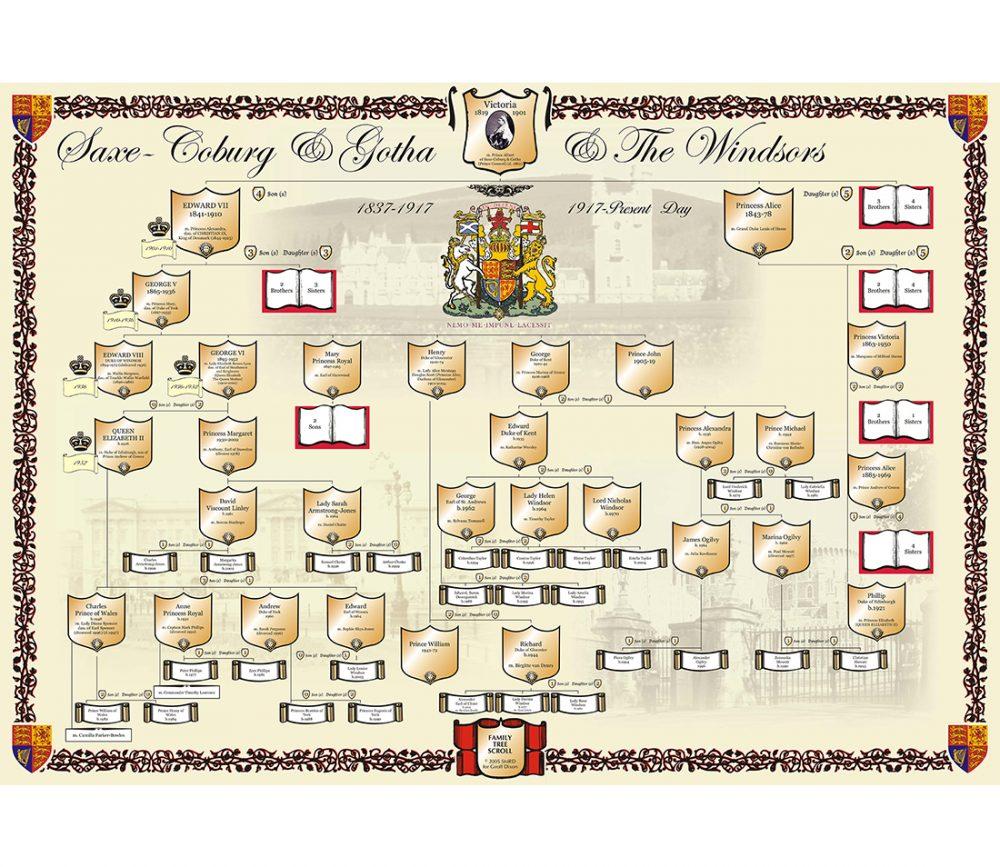 british royal family tree chart